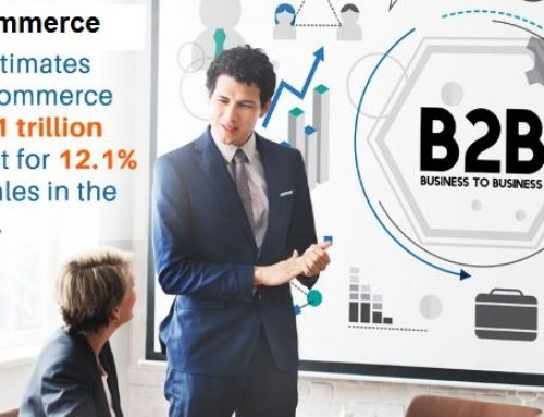 The Rise and Success of B2B Ecommerce