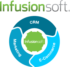Infusionsoft Logo2